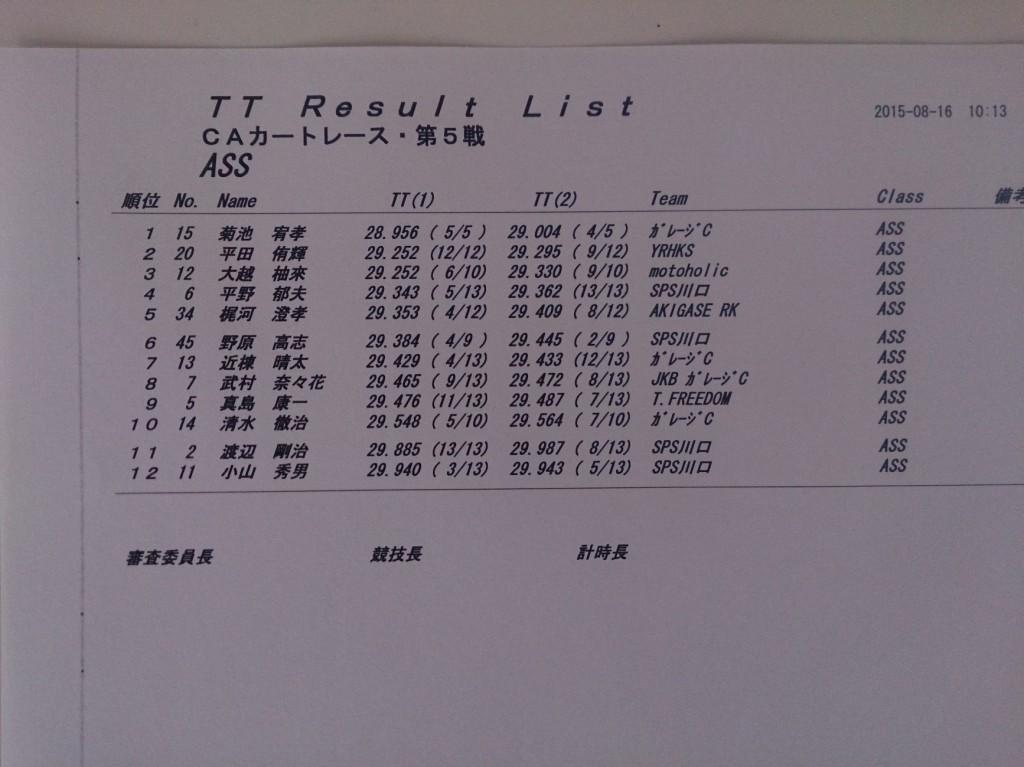 CAカートレース RD5 AKIGASE-SS リザルト